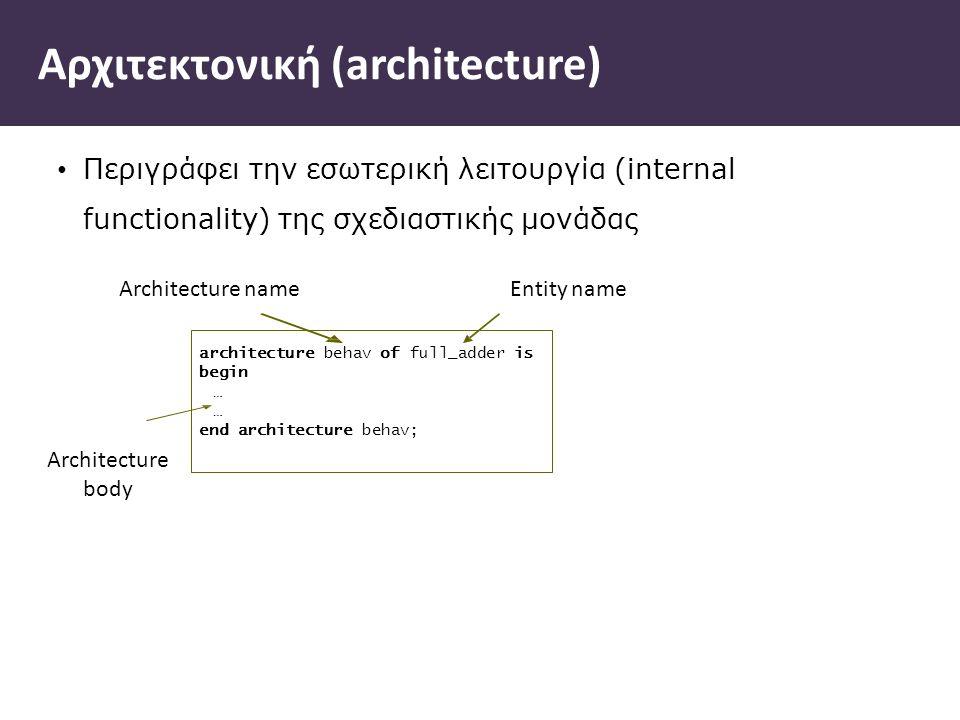 Περιγράφει την εσωτερική λειτουργία (internal functionality) της σχεδιαστικής µονάδας architecture behav of full_adder is begin … end architecture behav; Architecture body Αρχιτεκτονική (architecture) Entity name Architecture name