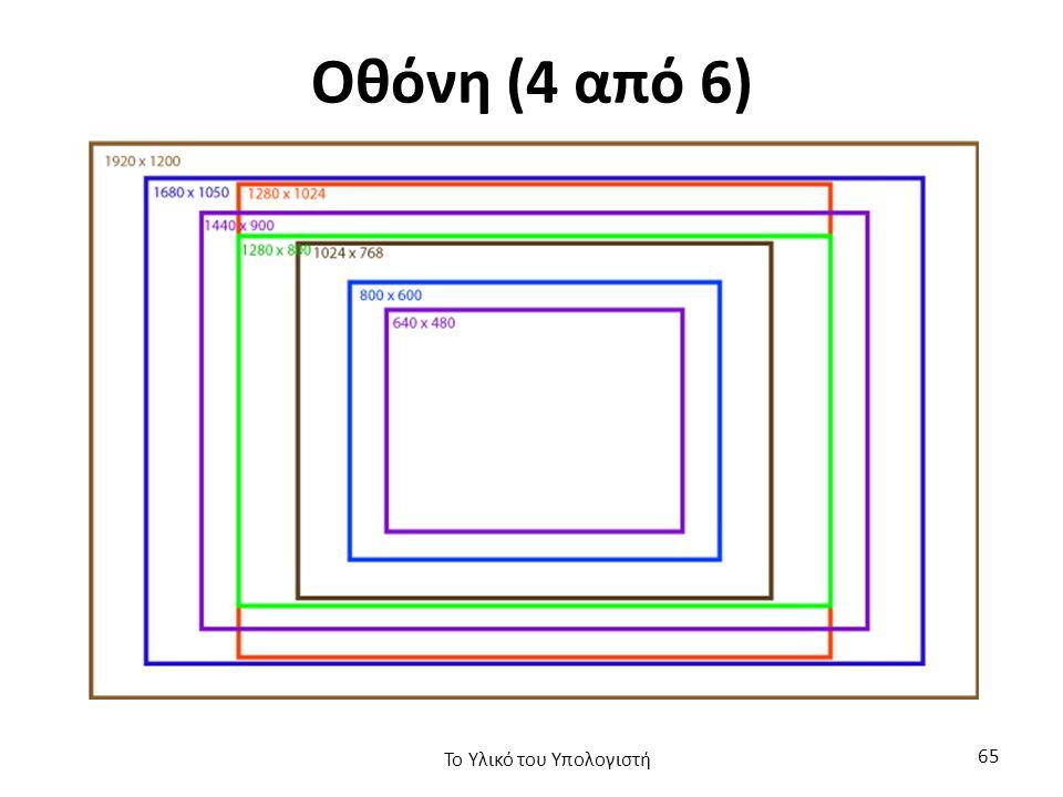 Οθόνη (4 από 6) Το Υλικό του Υπολογιστή 65
