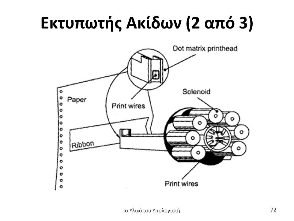 Εκτυπωτής Ακίδων (2 από 3) Το Υλικό του Υπολογιστή 72