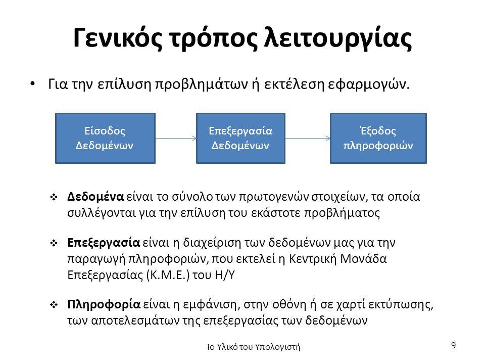 Κάρτα Γραφικών (2 από 3) Παιχνίδια, επαγγελματικές εφαρμογές, Δύο εξόδους: – Αναλογική VGA, – Ψηφιακή DVI.