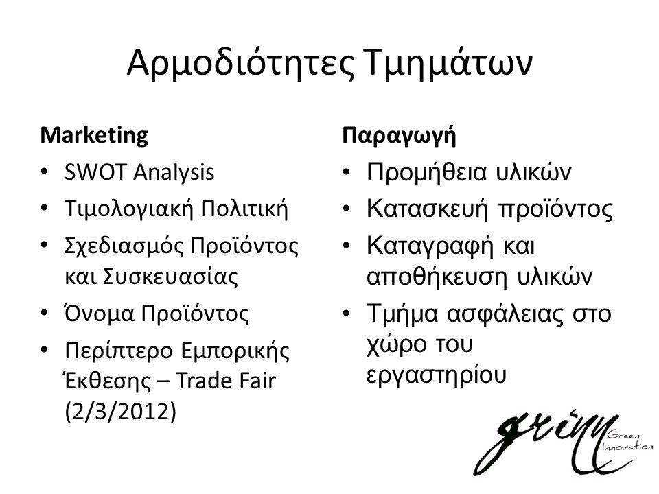 Αρμοδιότητες Τμημάτων Marketing SWOT Analysis Τιμολογιακή Πολιτική Σχεδιασμός Προϊόντος και Συσκευασίας Όνομα Προϊόντος Περίπτερο Εμπορικής Έκθεσης – Trade Fair (2/3/2012) Παραγωγή Προμήθεια υλικών Κατασκευή προϊόντος Καταγραφή και αποθήκευση υλικών Τμήμα ασφάλειας στο χώρο του εργαστηρίου