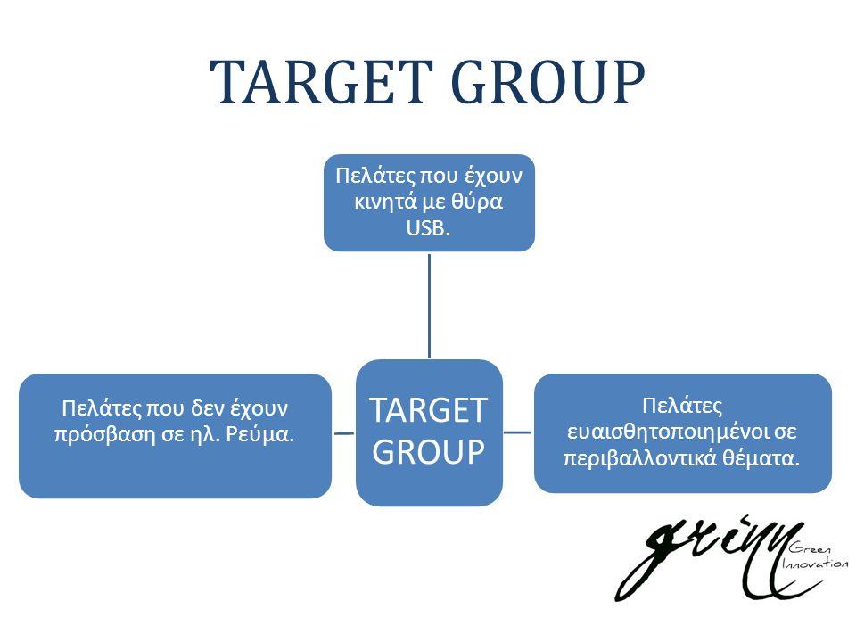 TARGET GROUP Πελάτες που έχουν κινητά με θύρα USB.