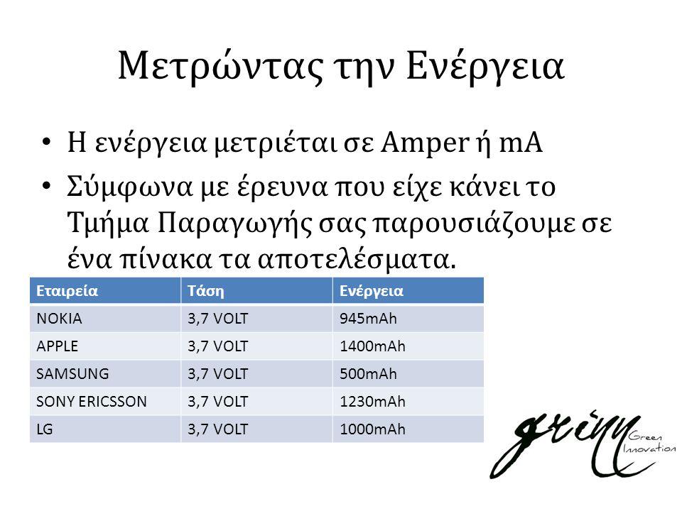Μετρώντας την Ενέργεια Η ενέργεια μετριέται σε Amper ή mA Σύμφωνα με έρευνα που είχε κάνει το Τμήμα Παραγωγής σας παρουσιάζουμε σε ένα πίνακα τα αποτελέσματα.