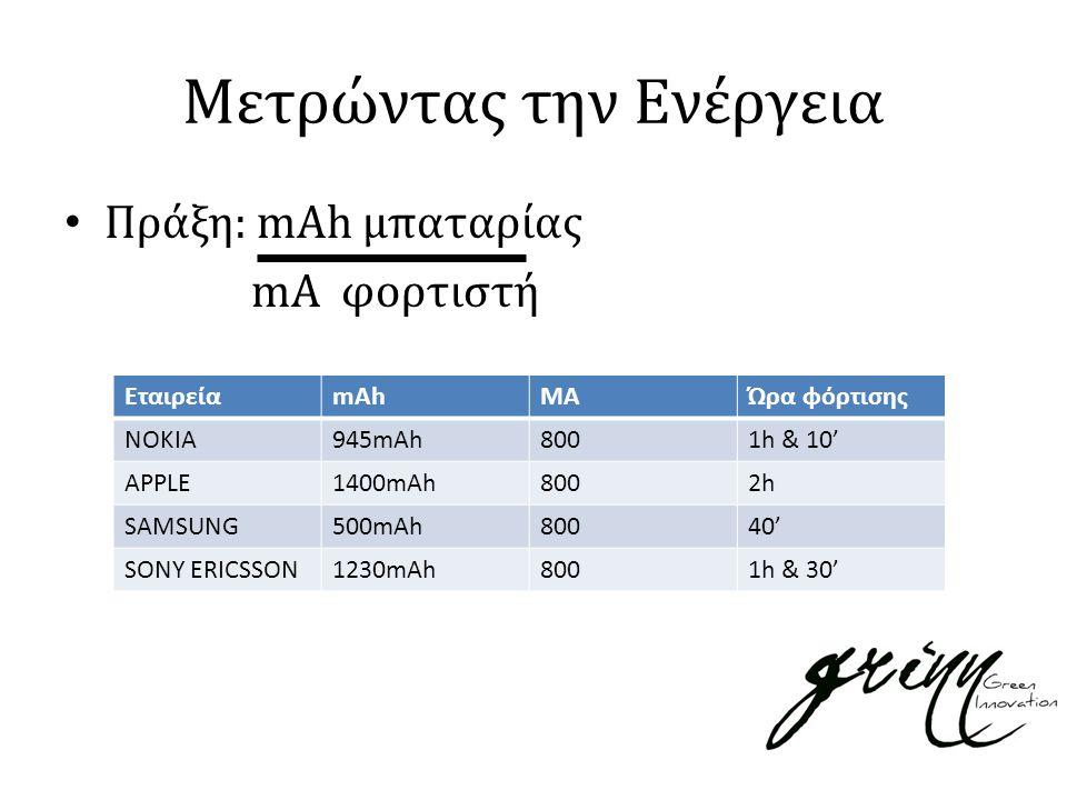 Μετρώντας την Ενέργεια Πράξη: mAh μπαταρίας mA φορτιστή ΕταιρείαmAhMAΏρα φόρτισης NOKIA945mAh8001h & 10' APPLE1400mAh8002h SAMSUNG500mAh80040' SONY ERICSSON1230mAh8001h & 30'