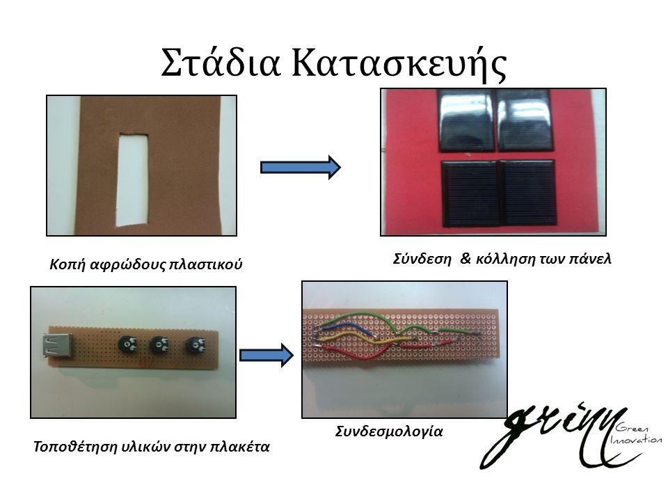 Στάδια Κατασκευής Κοπή αφρώδους πλαστικού Τοποθέτηση υλικών στην πλακέτα Συνδεσμολογία Σύνδεση & κόλληση των πάνελ