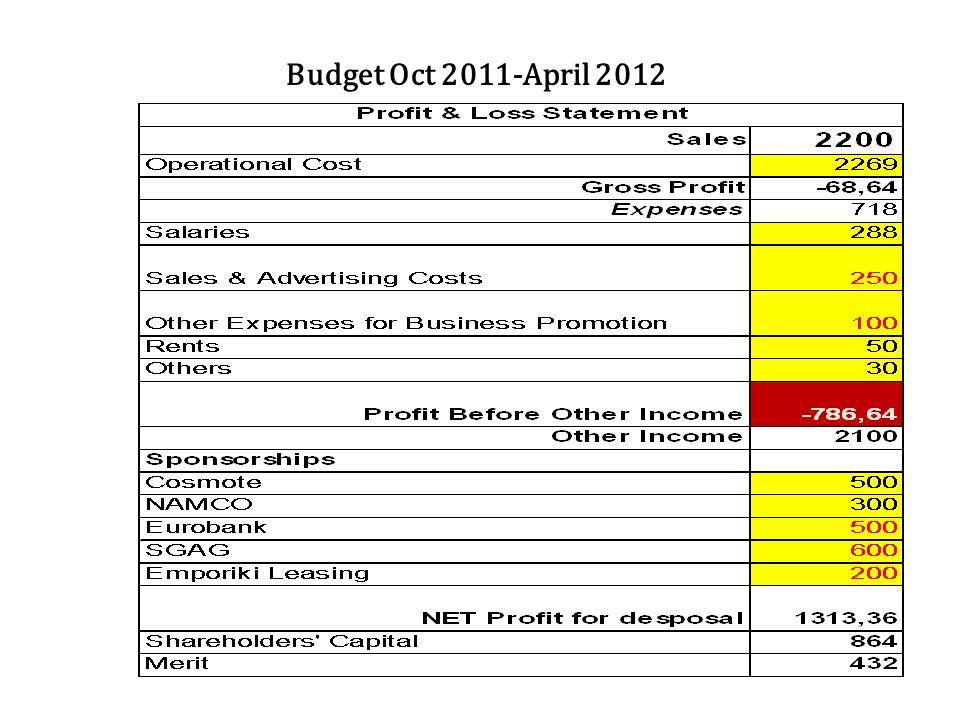 Budget Oct 2011-April 2012