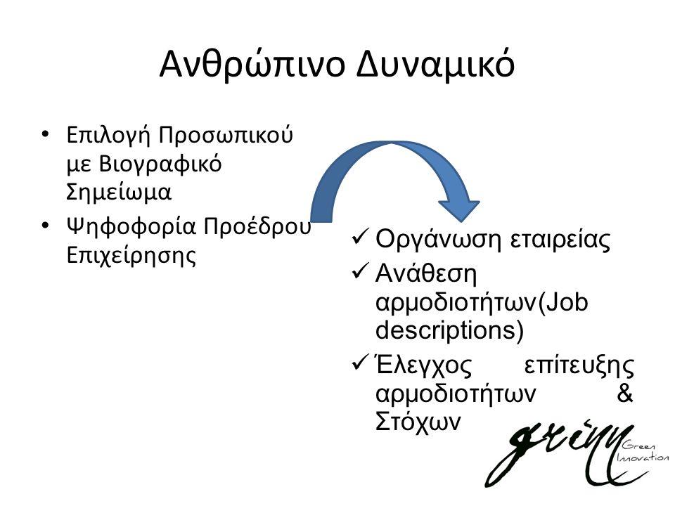 Ανθρώπινο Δυναμικό Επιλογή Προσωπικού με Βιογραφικό Σημείωμα Ψηφοφορία Προέδρου Επιχείρησης Οργάνωση εταιρείας Ανάθεση αρμοδιοτήτων(Job descriptions) Έλεγχος επίτευξης αρμοδιοτήτων & Στόχων