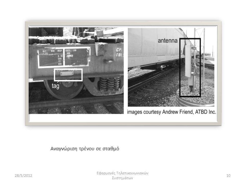 Aναγνώριση τρένου σε σταθμό 28/5/201210 Εφαρμογές Τηλεπικοινωνιακών Συστημάτων