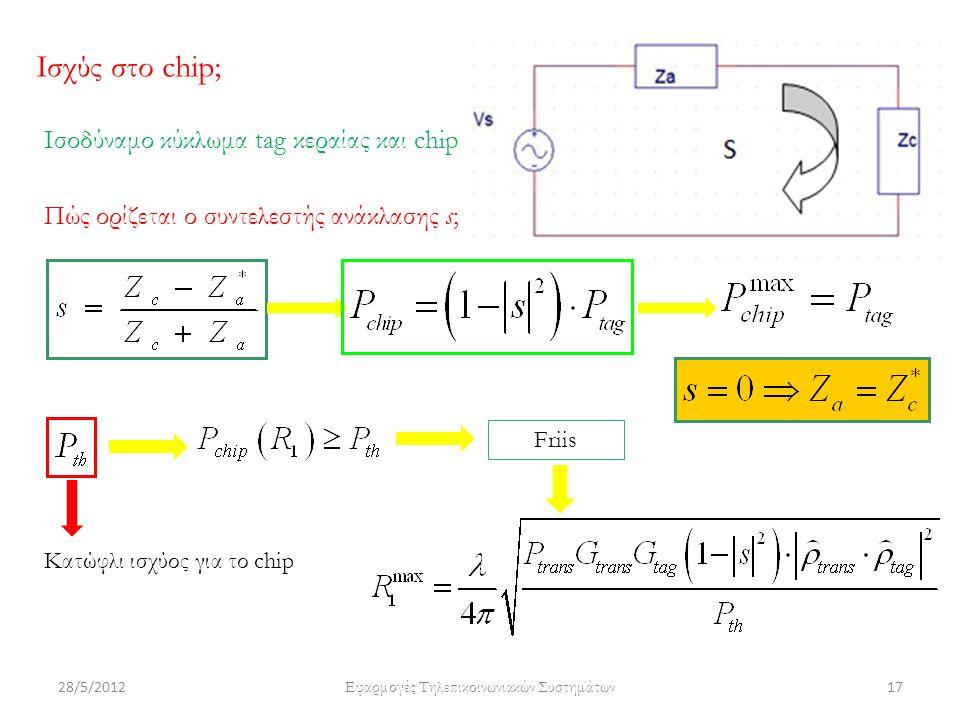 28/5/2012 Εφαρμογές Τηλεπικοινωνιακών Συστημάτων 17 Ισχύς στο chip; Ισοδύναμο κύκλωμα tag κεραίας και chip Πώς ορίζεται ο συντελεστής ανάκλασης s; Fri