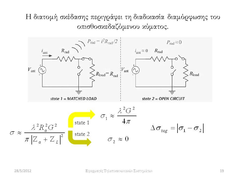 28/5/2012 Εφαρμογές Τηλεπικοινωνιακών Συστημάτων 19 Η διατομή σκέδασης περιγράφει τη διαδικασία διαμόρφωσης του οπισθοσκεδαζόμενου κύματος.
