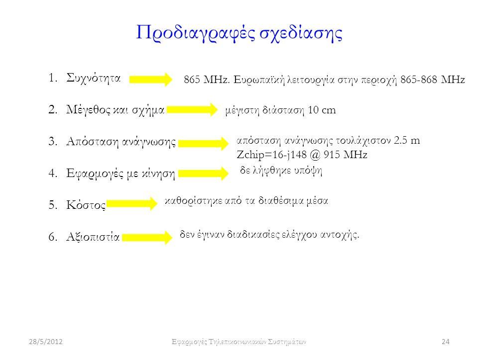 Προδιαγραφές σχεδίασης 28/5/2012 Εφαρμογές Τηλεπικοινωνιακών Συστημάτων 24 1.Συχνότητα 2.Μέγεθος και σχήμα 3.Απόσταση ανάγνωσης 4.Εφαρμογές με κίνηση 5.Κόστος 6.Αξιοπιστία 865 MHz.