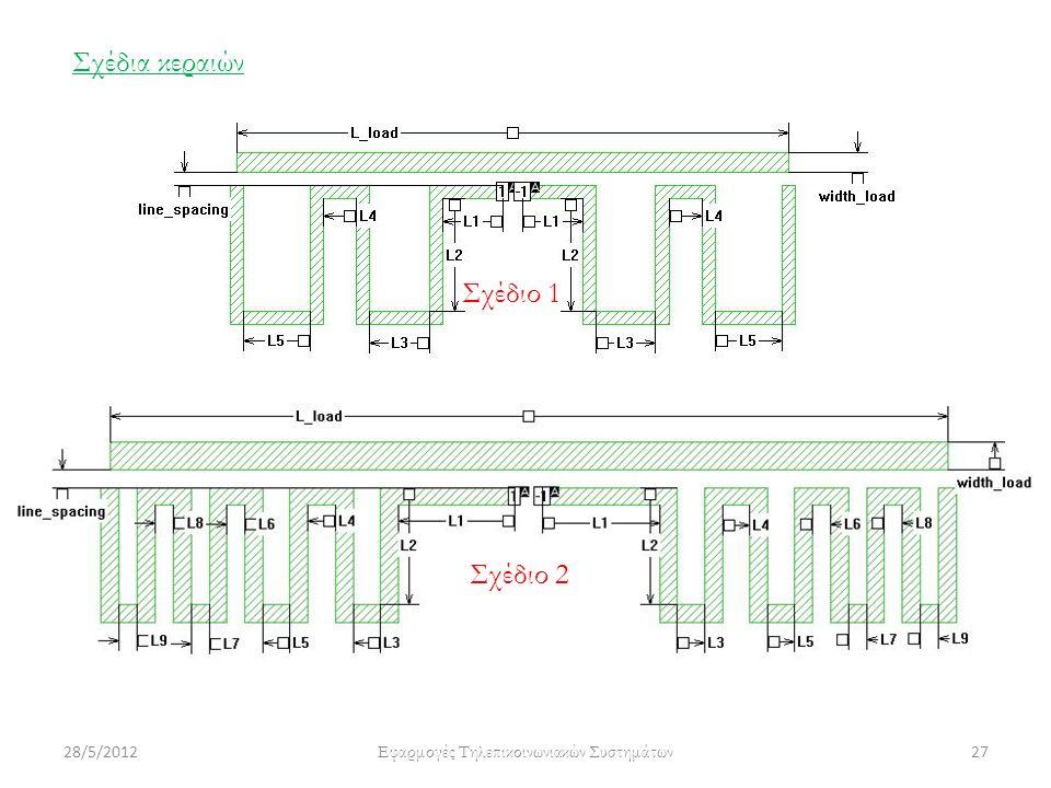 28/5/2012 Εφαρμογές Τηλεπικοινωνιακών Συστημάτων 27 Σχέδια κεραιών Σχέδιο 1 Σχέδιο 2