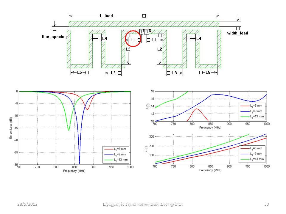 28/5/2012 Εφαρμογές Τηλεπικοινωνιακών Συστημάτων 30