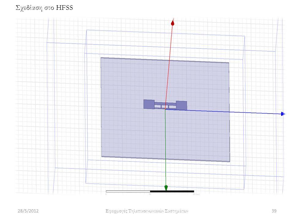 Σχεδίαση στο HFSS 28/5/201239 Εφαρμογές Τηλεπικοινωνιακών Συστημάτων