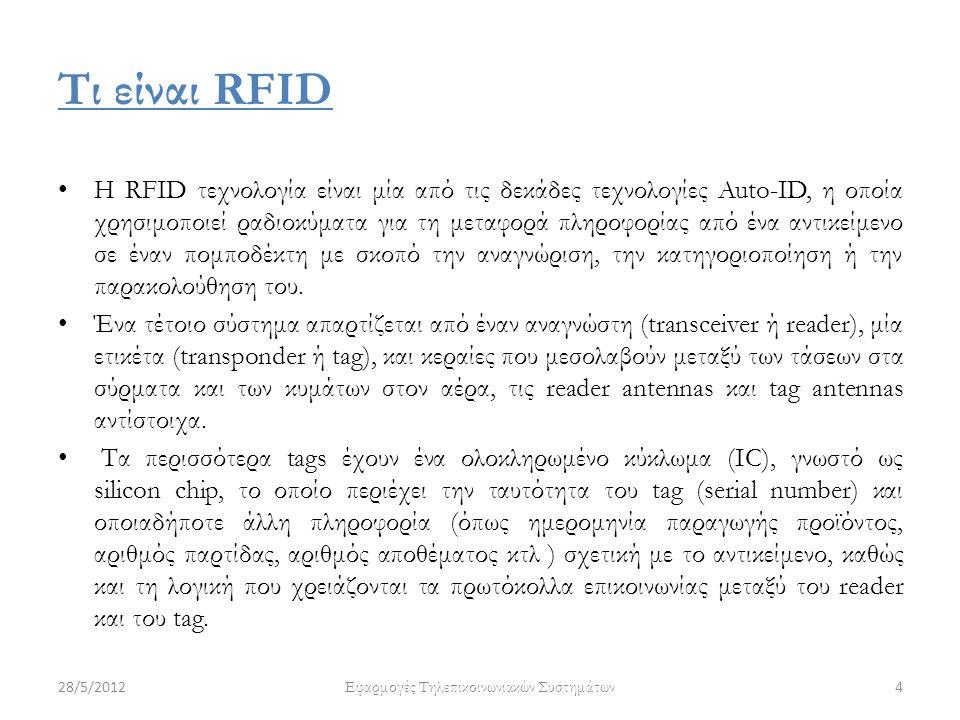 Tag 28/5/2012 Εφαρμογές Τηλεπικοινωνιακών Συστημάτων 15