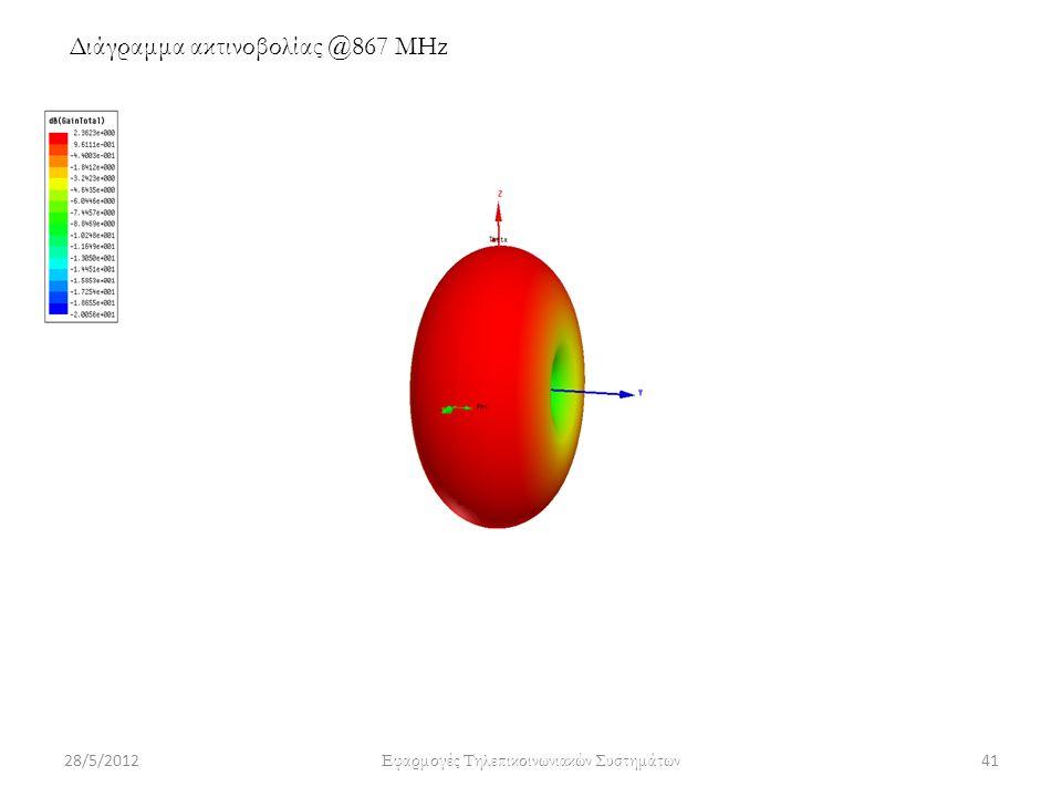 Διάγραμμα ακτινοβολίας @867 ΜΗz 28/5/201241 Εφαρμογές Τηλεπικοινωνιακών Συστημάτων