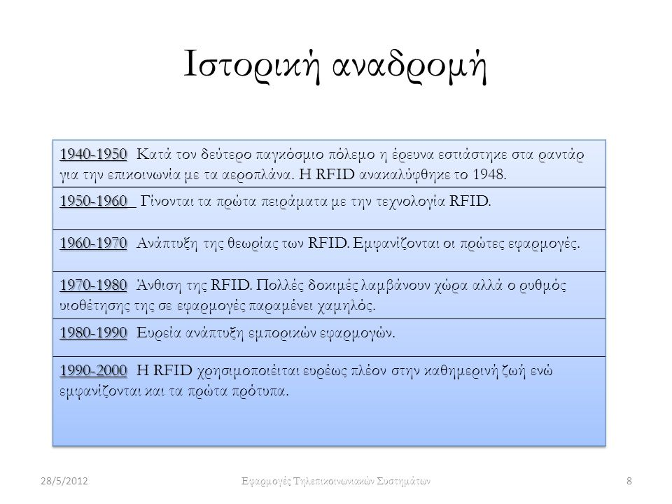 Ιστορική αναδρομή 28/5/20128 Εφαρμογές Τηλεπικοινωνιακών Συστημάτων