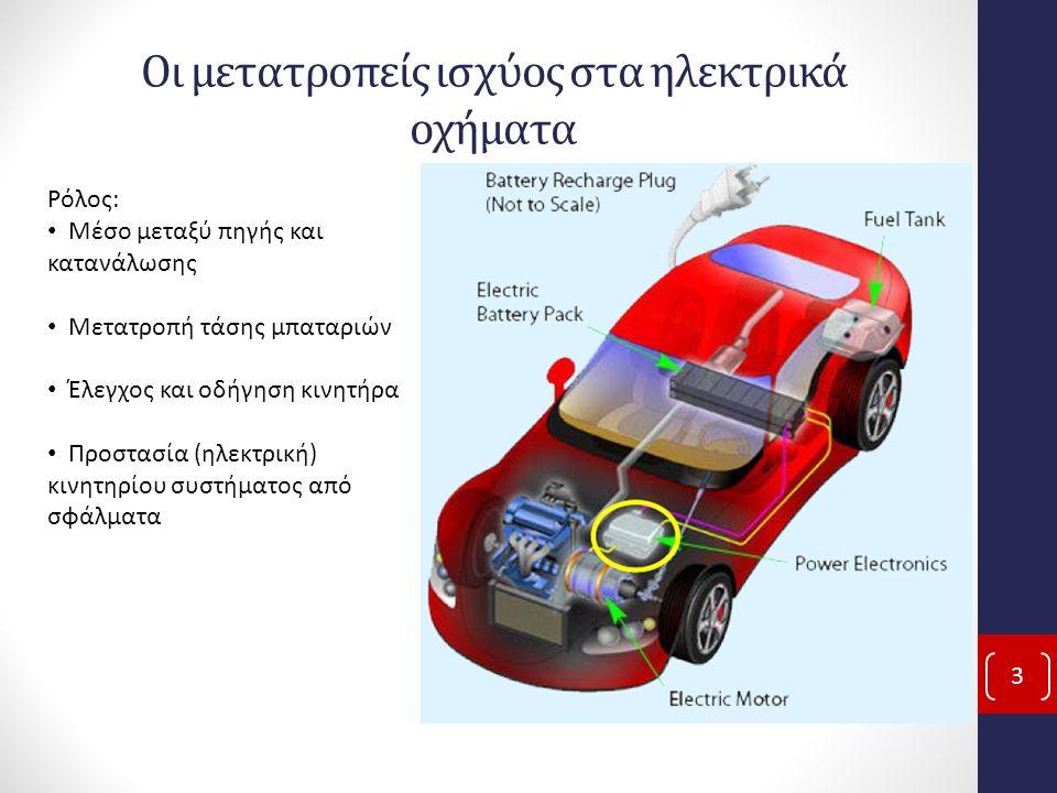 Οι μετατροπείς ισχύος στα ηλεκτρικά οχήματα 3 Ρόλος: Μέσο μεταξύ πηγής και κατανάλωσης Μετατροπή τάσης μπαταριών Έλεγχος και οδήγηση κινητήρα Προστασία (ηλεκτρική) κινητηρίου συστήματος από σφάλματα