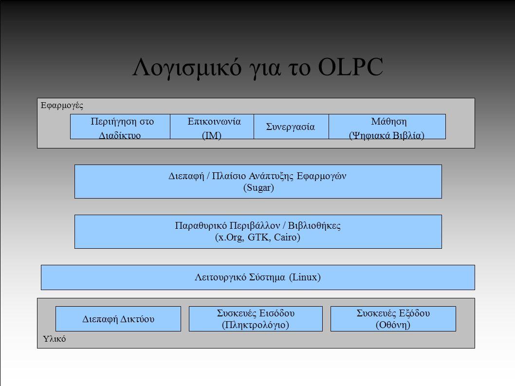 Λογισμικό για το OLPC Λειτουργικό Σύστημα (Linux) Παραθυρικό Περιβάλλον / Βιβλιοθήκες (x.Org, GTK, Cairo) Διεπαφή / Πλαίσιο Ανάπτυξης Εφαρμογών (Sugar) Συσκευές Εισόδου (Πληκτρολόγιο) Διεπαφή Δικτύου Συσκευές Εξόδου (Οθόνη) Υλικό ᅠ Περιήγηση στο Διαδίκτυο ᅠ Επικοινωνία (IM) Συνεργασία ᅠ Μάθηση (Ψηφιακά Βιβλία) Εφαρμογές