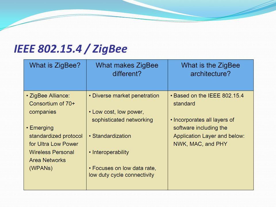 ΙΕΕΕ 802.15.4 / ZigBee