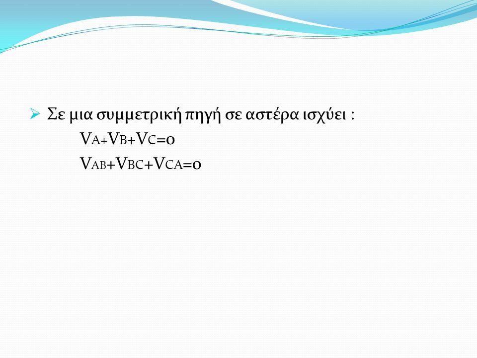 Σε μια συμμετρική πηγή σε αστέρα ισχύει : V A+ V B + V C =0 V AB +V BC +V CA =0