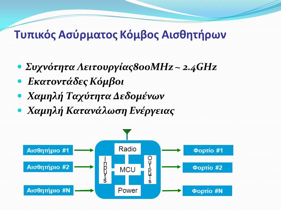 Τυπικός Ασύρματος Κόμβος Αισθητήρων Συχνότητα Λειτουργίας800MHz ~ 2.4GHz Εκατοντάδες Κόμβοι Χαμηλή Ταχύτητα Δεδομένων Χαμηλή Κατανάλωση Ενέργειας MCU