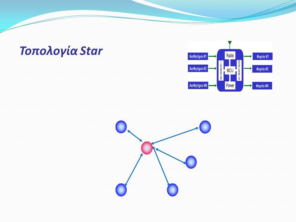 Τοπολογία Star
