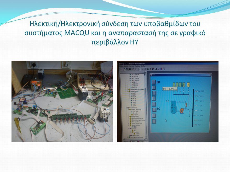 Ηλεκτική/Ηλεκτρονική σύνδεση των υποβαθμίδων του συστήματος MACQU και η αναπαραστασή της σε γραφικό περιβάλλον ΗΥ