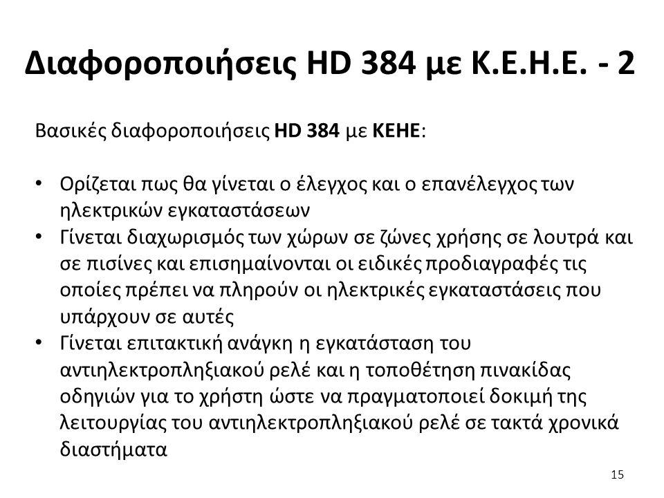Διαφοροποιήσεις HD 384 με Κ.Ε.Η.Ε.