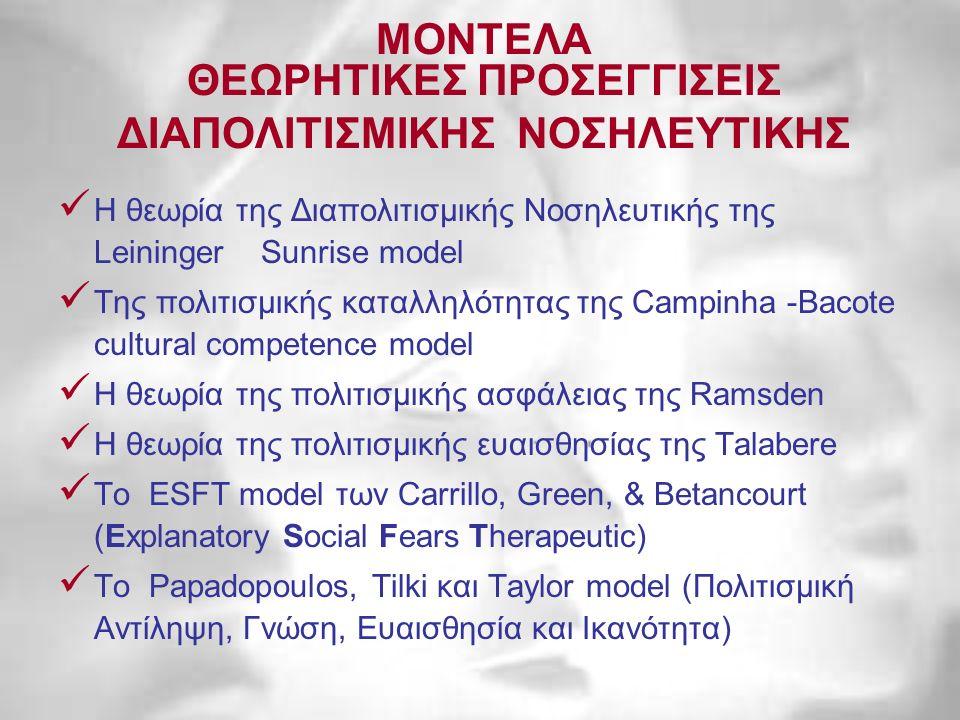 ΜΟΝΤΕΛΑ ΘΕΩΡΗΤΙΚΕΣ ΠΡΟΣΕΓΓΙΣΕΙΣ ΔΙΑΠΟΛΙΤΙΣΜΙΚΗΣ ΝΟΣΗΛΕΥΤΙΚΗΣ Η θεωρία της Διαπολιτισμικής Νοσηλευτικής της Leininger Sunrise model Της πολιτισμικής καταλληλότητας της Campinha -Bacote cultural competence model Η θεωρία της πολιτισμικής ασφάλειας της Ramsden Η θεωρία της πολιτισμικής ευαισθησίας της Talabere Το ESFT model των Carrillo, Green, & Betancourt (Explanatory Social Fears Therapeutic) To Papadopoulos, Tilki και Taylor model (Πολιτισμική Αντίληψη, Γνώση, Ευαισθησία και Ικανότητα)