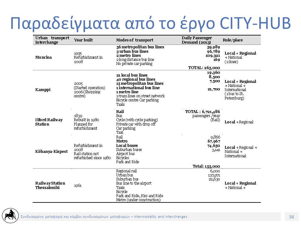 36 Συνδυασμένη μεταφορά και κόμβοι συνδυασμένων μεταφορών – Intermodality and Interchanges Παραδείγματα από το έργο CITY-HUB