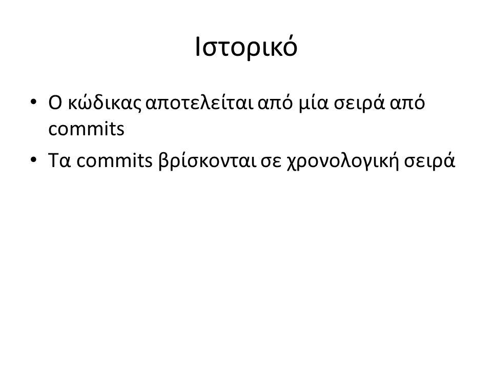 Ιστορικό Ο κώδικας αποτελείται από μία σειρά από commits Τα commits βρίσκονται σε χρονολογική σειρά