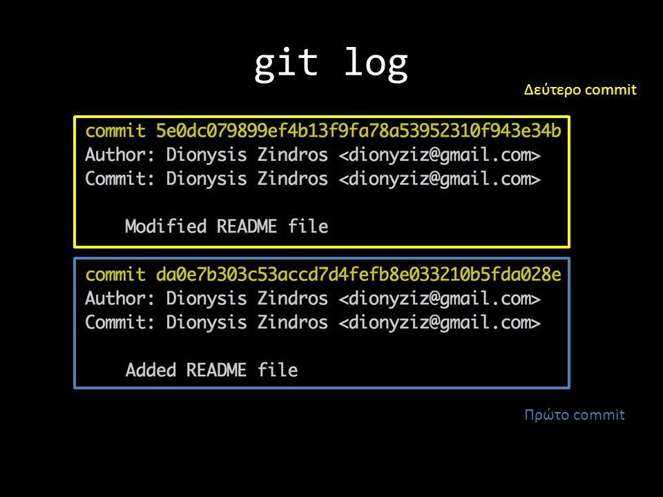 git log Πρώτο commit Δεύτερο commit