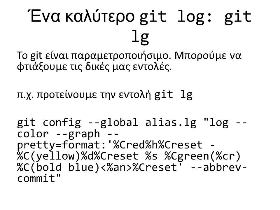 Ένα καλύτερο git log: git lg Το git είναι παραμετροποιήσιμο.