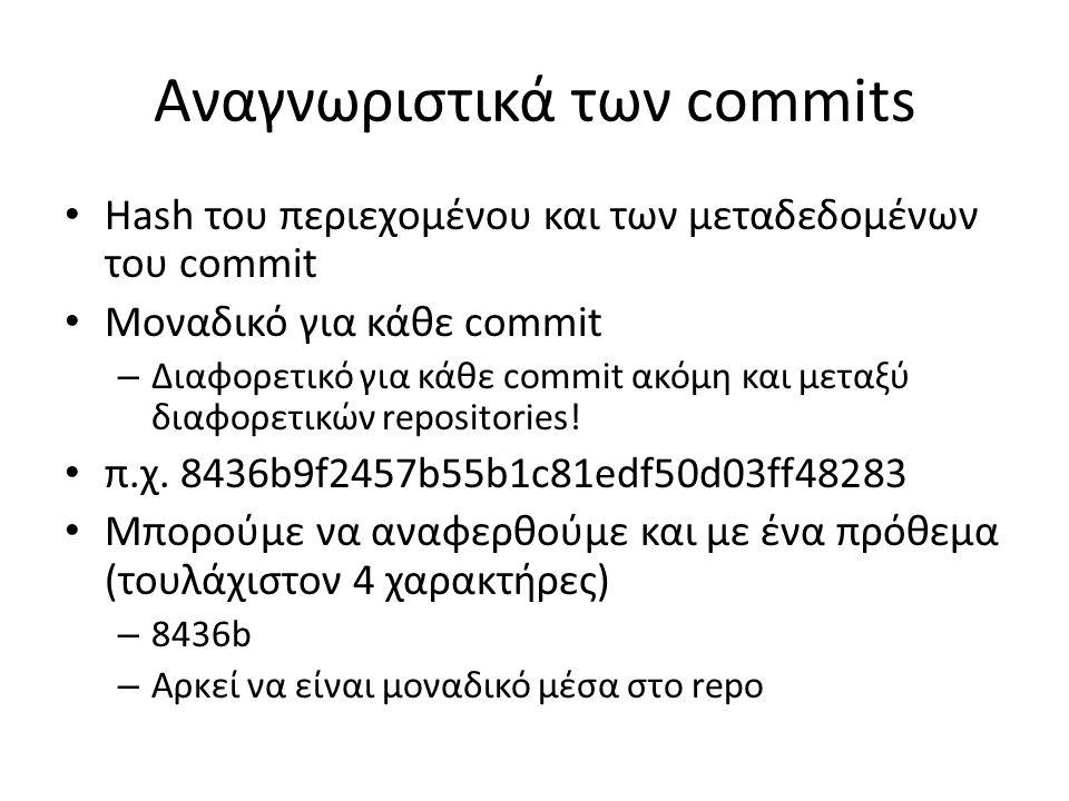 Αναγνωριστικά των commits Hash του περιεχομένου και των μεταδεδομένων του commit Μοναδικό για κάθε commit – Διαφορετικό για κάθε commit ακόμη και μεταξύ διαφορετικών repositories.