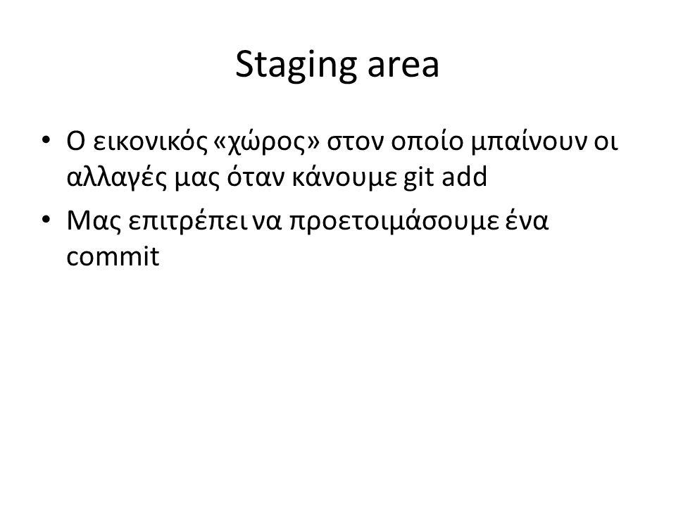 Staging area Ο εικονικός «χώρος» στον οποίο μπαίνουν οι αλλαγές μας όταν κάνουμε git add Μας επιτρέπει να προετοιμάσουμε ένα commit