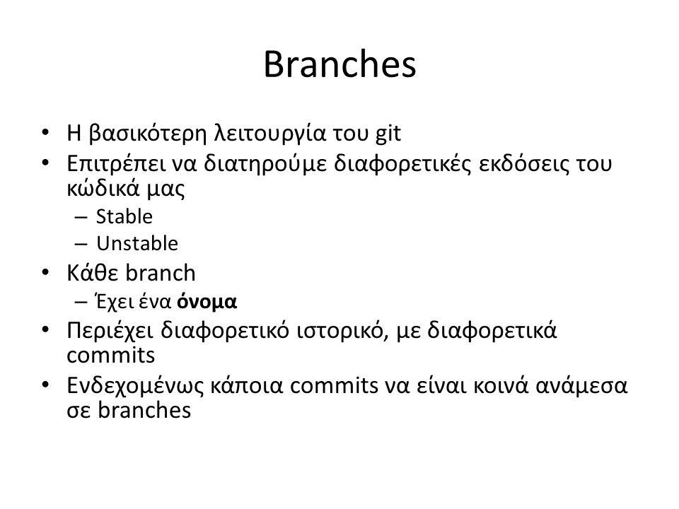 Branches Η βασικότερη λειτουργία του git Επιτρέπει να διατηρούμε διαφορετικές εκδόσεις του κώδικά μας – Stable – Unstable Κάθε branch – Έχει ένα όνομα