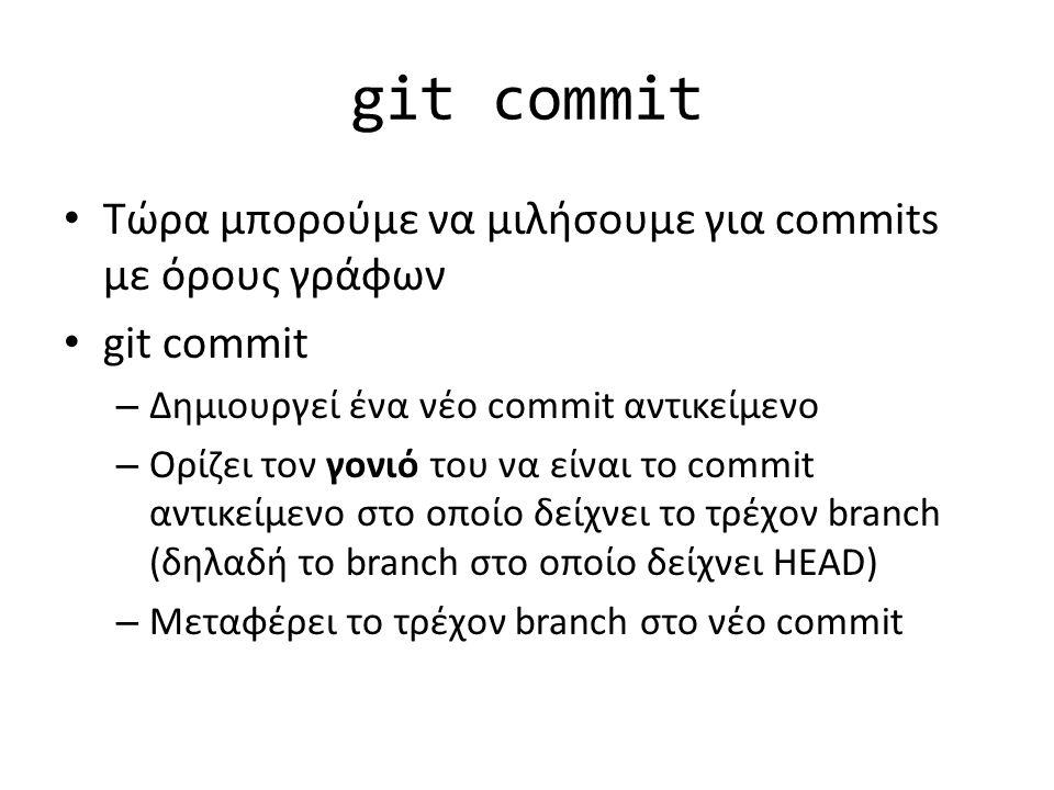 git commit Τώρα μπορούμε να μιλήσουμε για commits με όρους γράφων git commit – Δημιουργεί ένα νέο commit αντικείμενο – Ορίζει τον γονιό του να είναι το commit αντικείμενο στο οποίο δείχνει το τρέχον branch (δηλαδή το branch στο οποίο δείχνει HEAD) – Μεταφέρει το τρέχον branch στο νέο commit