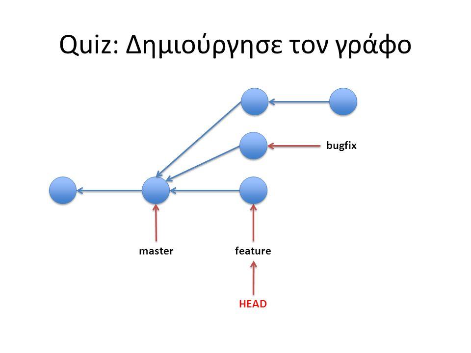 Quiz: Δημιούργησε τον γράφο master HEAD feature bugfix
