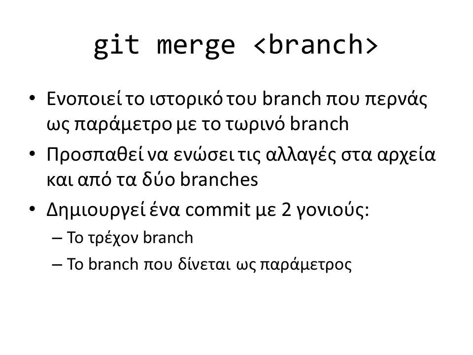 git merge Ενοποιεί το ιστορικό του branch που περνάς ως παράμετρο με το τωρινό branch Προσπαθεί να ενώσει τις αλλαγές στα αρχεία και από τα δύο branches Δημιουργεί ένα commit με 2 γονιούς: – Το τρέχον branch – Το branch που δίνεται ως παράμετρος