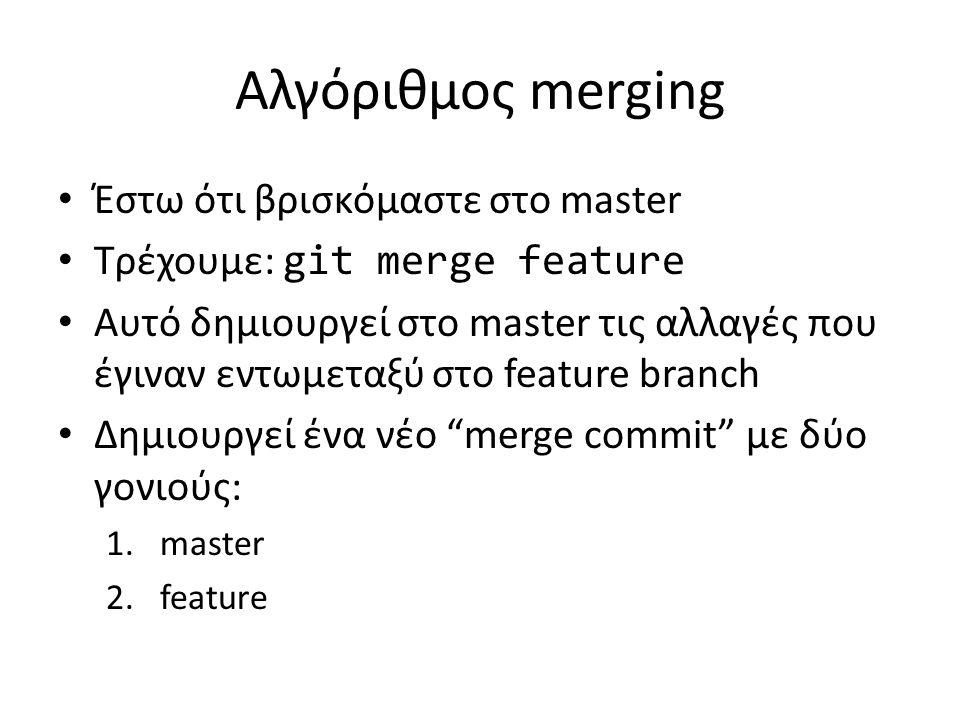 Αλγόριθμος merging Έστω ότι βρισκόμαστε στο master Τρέχουμε: git merge feature Αυτό δημιουργεί στο master τις αλλαγές που έγιναν εντωμεταξύ στο feature branch Δημιουργεί ένα νέο merge commit με δύο γονιούς: 1.master 2.feature