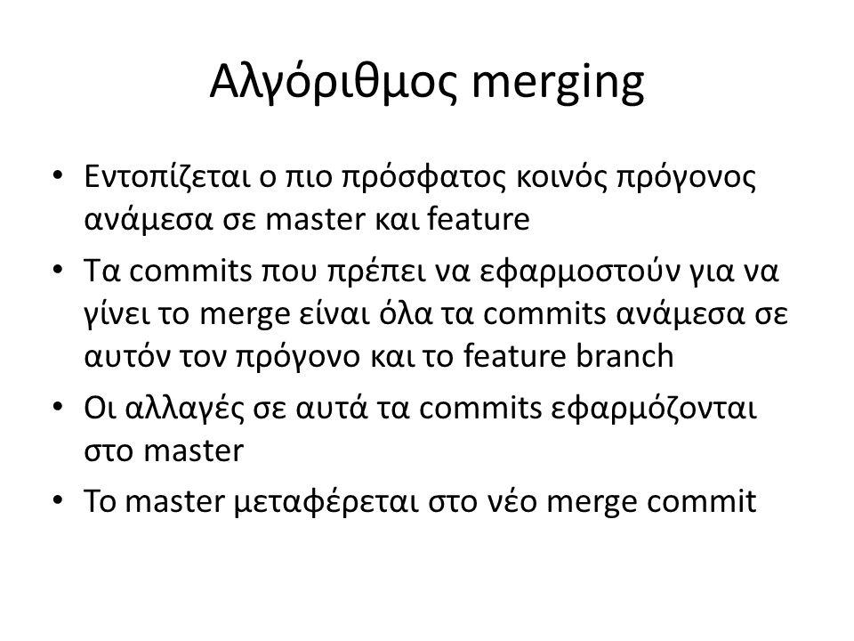 Αλγόριθμος merging Εντοπίζεται ο πιο πρόσφατος κοινός πρόγονος ανάμεσα σε master και feature Τα commits που πρέπει να εφαρμοστούν για να γίνει το merge είναι όλα τα commits ανάμεσα σε αυτόν τον πρόγονο και το feature branch Οι αλλαγές σε αυτά τα commits εφαρμόζονται στο master Το master μεταφέρεται στο νέο merge commit