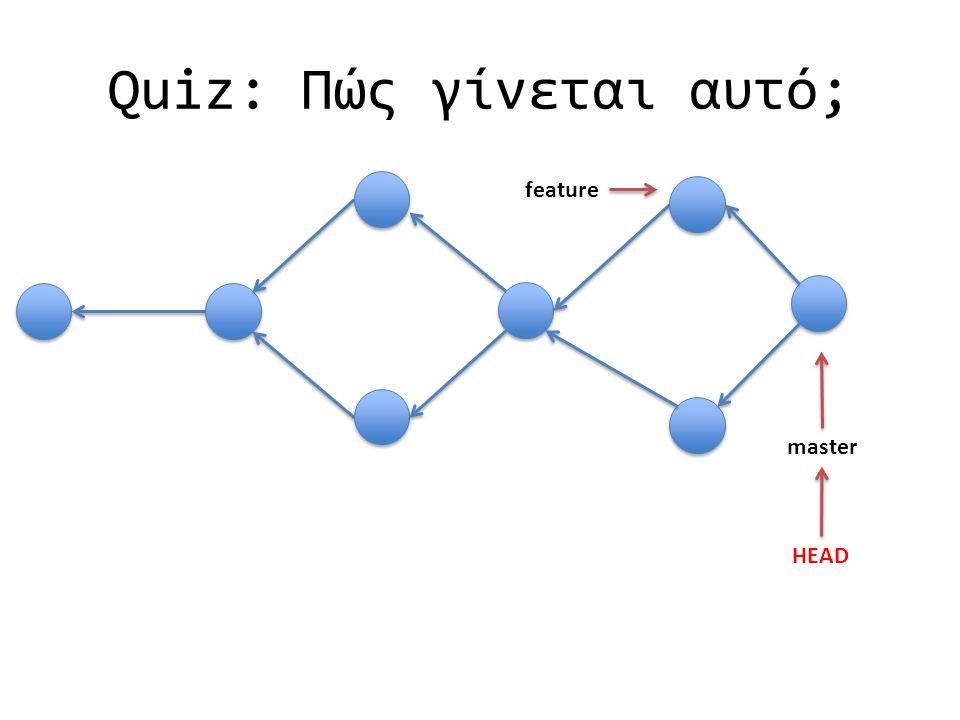 Quiz: Πώς γίνεται αυτό; master HEAD feature