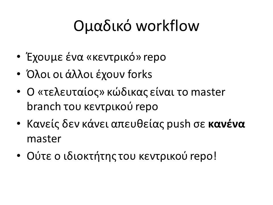 Ομαδικό workflow Έχουμε ένα «κεντρικό» repo Όλοι οι άλλοι έχουν forks Ο «τελευταίος» κώδικας είναι το master branch του κεντρικού repo Κανείς δεν κάνε