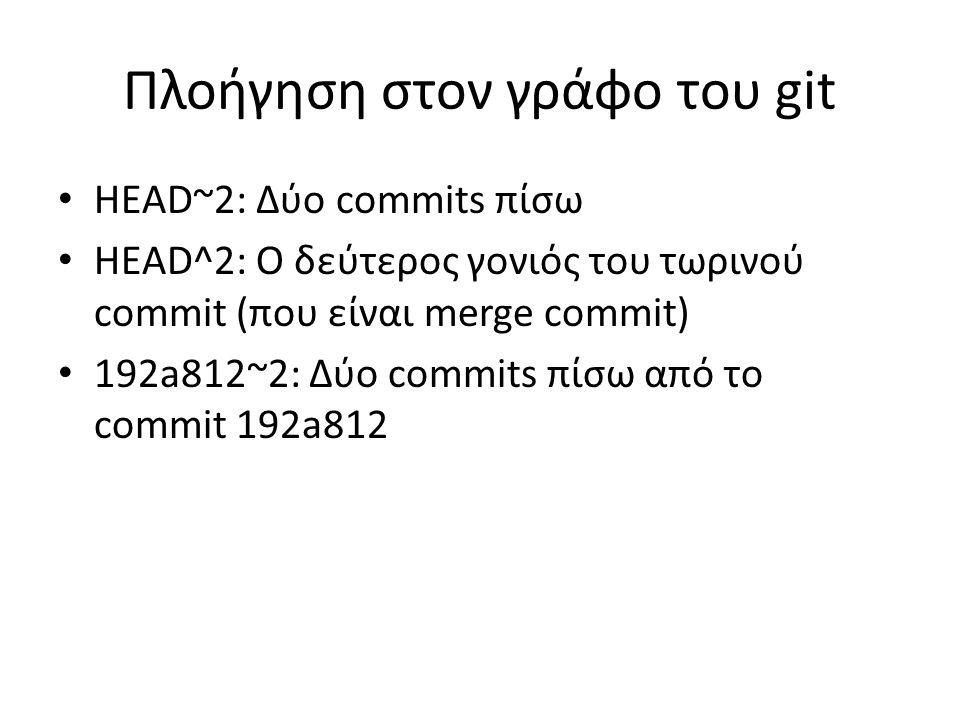 Πλοήγηση στον γράφο του git HEAD~2: Δύο commits πίσω HEAD^2: Ο δεύτερος γονιός του τωρινού commit (που είναι merge commit) 192a812~2: Δύο commits πίσω