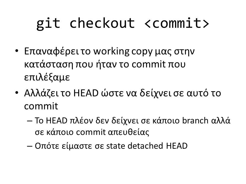 git checkout Επαναφέρει το working copy μας στην κατάσταση που ήταν το commit που επιλέξαμε Αλλάζει το HEAD ώστε να δείχνει σε αυτό το commit – Το HEA