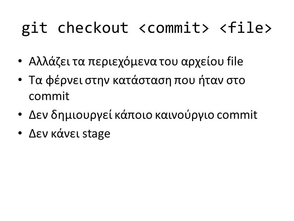 git checkout Αλλάζει τα περιεχόμενα του αρχείου file Τα φέρνει στην κατάσταση που ήταν στο commit Δεν δημιουργεί κάποιο καινούργιο commit Δεν κάνει st