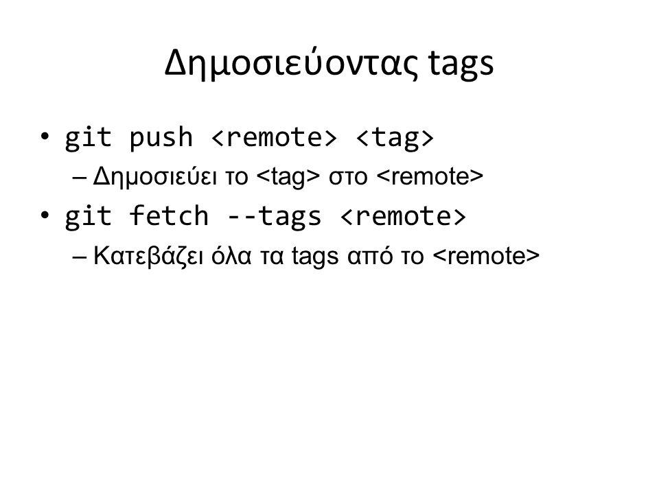 Δημοσιεύοντας tags git push –Δημοσιεύει το στο git fetch --tags –Κατεβάζει όλα τα tags από το