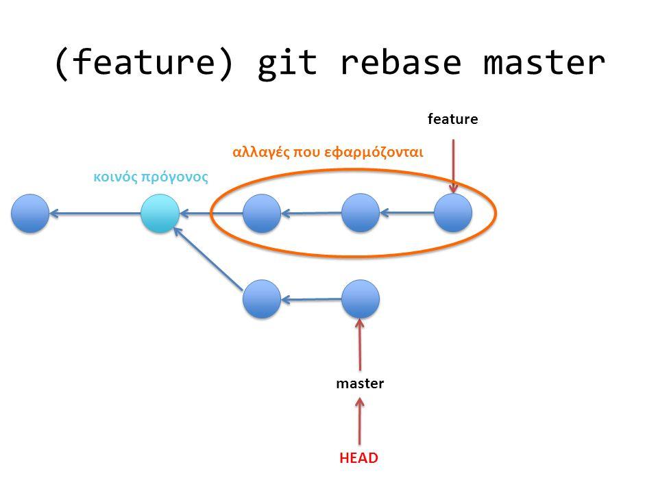 (feature) git rebase master master HEAD feature αλλαγές που εφαρμόζονται κοινός πρόγονος