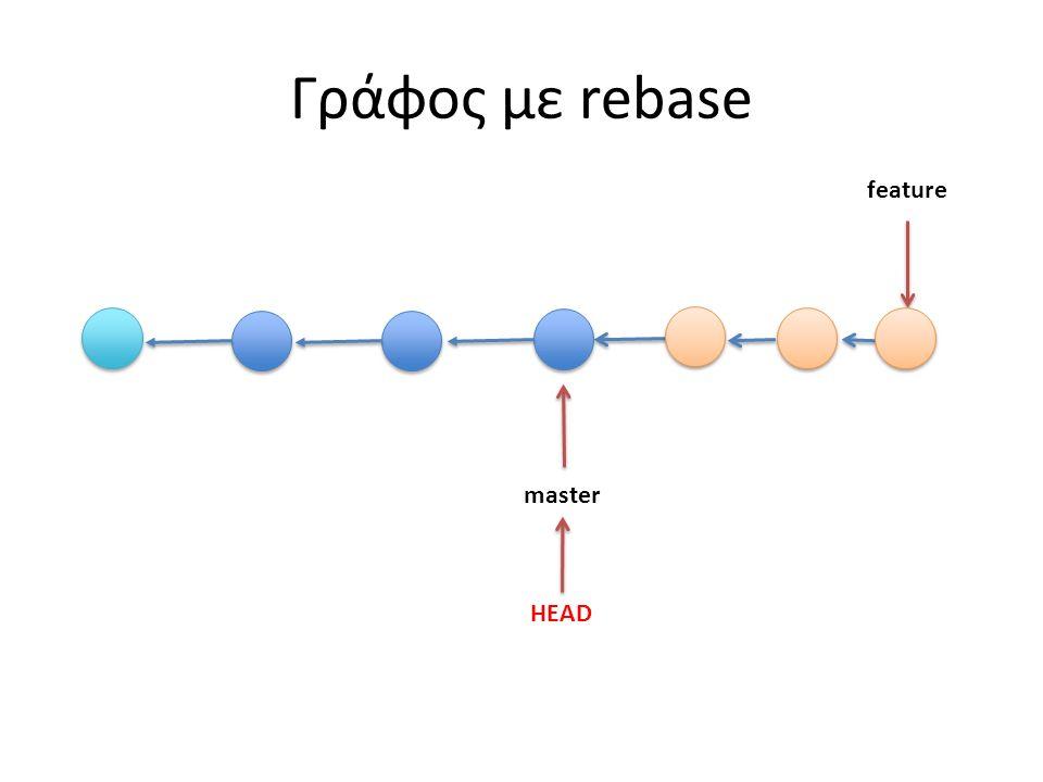 master HEAD feature Γράφος με rebase